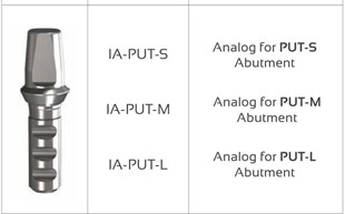 Abutment Analog for PUT-M