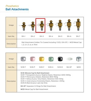 Ball Attachment 3mm Gold Tint Coated Includes 1 SCB, 1 BA-SP, 1 MCB